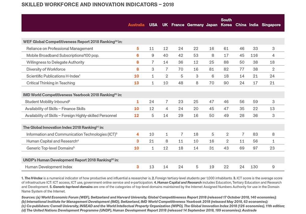 S3 skills innovation pg28 thumb